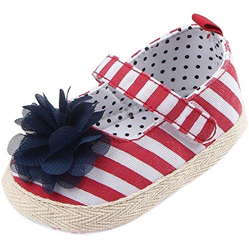 Mädchen Lauflernschuhe Frog Shoes Jane Mary Rot Baby Fire qzwHUTq