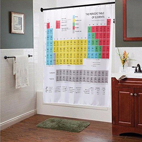 lesx-tabla-periodica-de-elementos-quimicos-de-poliester-impermeable-engrosamiento-de-la-cortina-de-l
