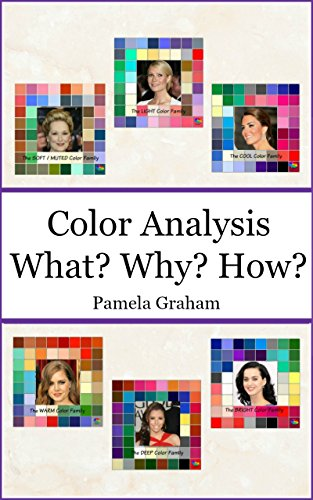 color-analysis-what-why-how-with-6-color-swatches-english-edition