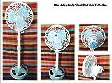 #8: Supermall Mini Portable Adjustable Table Fan