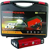 Jmup Starter,Super Funcation Mobile Power Bank 20000 mAh Auto EPS Jump Starter Emergency Start Power Car Battery Charger Mobile CNP Rechargeable Battery with LED Torch Flashlight for Laptops (RED)