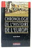 Chronologie de l'histoire de l'Europe