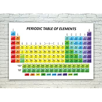 Posterskart Periodic Table Of Elements Educational Poster