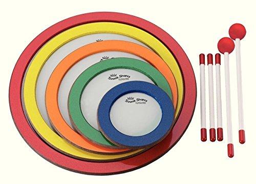 Remo Sound Shape Circle Pack–Set