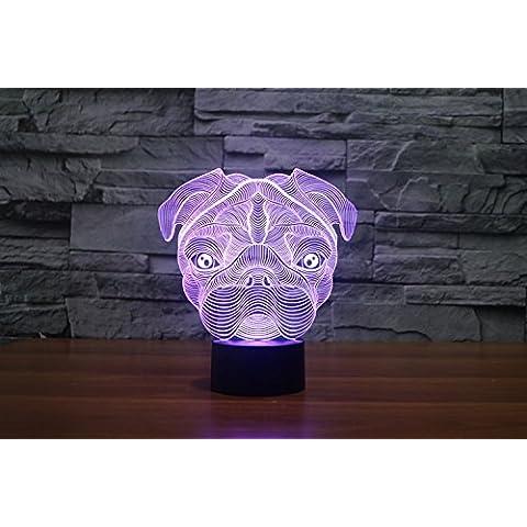 Notte della lampada Visualizzazione 3D stupefacente incandescenza LED lampadina Luci Shar Pei dell'arte Scultura Up in Produce Unico Effetti di luce del fumetto e Amazing Optical Illusion Sette colori trasformano