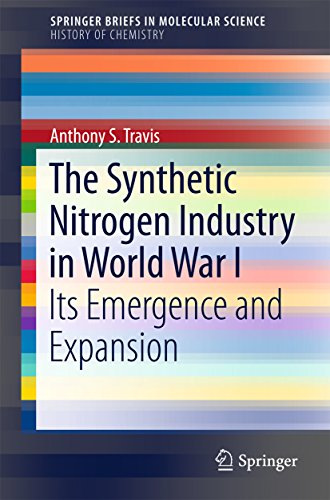 the-synthetic-nitrogen-industry-in-world-war-i-its-emergence-and-expansion
