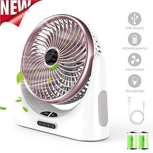 Gvirtue wiederaufladbare 4000mAh batteriebetriebene Clip auf USB-Schreibtisch-Ventilator, Mini tragbar persönlicher Ventilator für Büro, Schlafzimmer, Fitnessraum, Outdoor, Reisen, Camping mit Licht