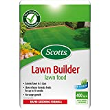 Lawn Fertilizers - Best Reviews Guide