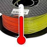 PLA 3D Drucker Filament 1,75mm Farbwechsel Temp. Blaß-Rot zu Gelb