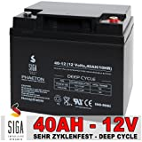 Akku 40Ah 12V AGM GEL Batterie Solarbatterie Modellbau...