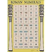 Amazones Numeros Romanos