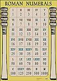 Wildgoose Education WG7332 Roman Numerals Poster, 59.4 cm x 84 cm