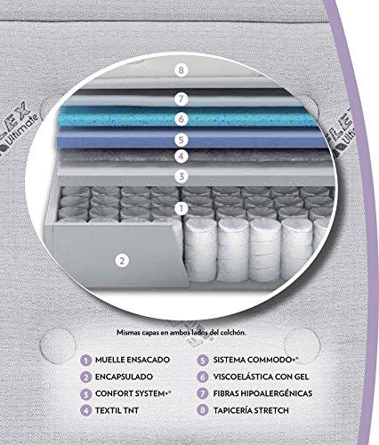 FLEX - Colchón Flex Nube Visco Con Gel - 150X200, Color Gris/Gris Perla