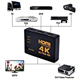 Galaxy Hi-Tech® HDMI Switch 4K UHD, 3 Ports Switcher 3 In 1 Out HDMI Switcher Hub Box, Support HDCP, 3D, Full HD 1080p, Ultra HD 2160p, Resolution: Up To 4k At 30Hz For PC, Laptop, XBOX, HDTV, Monitor, HD Projector