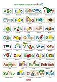 Lerne mehr mit Fragenbär: Fragenbär-Lernposter, Buchstaben und Laute von A bis Z  (Hochformat)