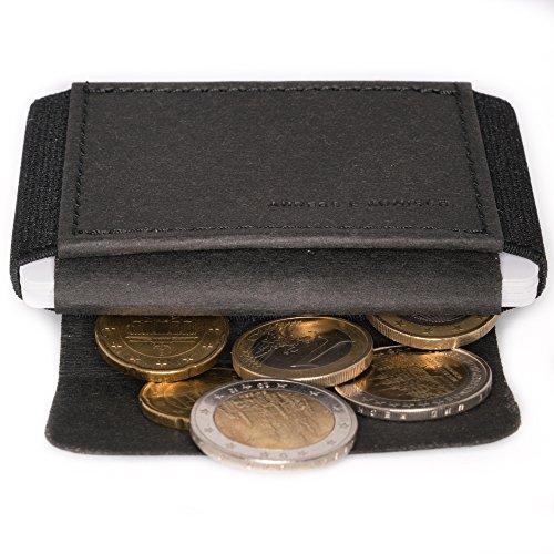 ANDERS & KOMISCH – unisex Mini-Geldbeutel mit Münzfach aus Papierleder (vegan) – schwarz - 6
