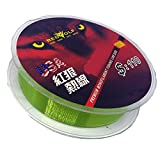 #2: Fishing Monofilament Line,Less Visibility In Water,Dia:0.50mm,Tested:19.1kg/42lb,Approx:100mtr