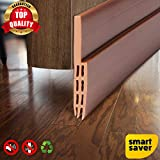 Smart Saver Door Gap Sealer, Under Door Sweep Weather Stripping Door Bottom Seal Strip Door Draft Stopper (Brown)