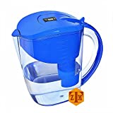 Alkaline Water Pitchers Review and Comparison