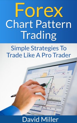 Forex Chart Pattern Trading: Simple Strategies To Trade Like A Pro ...