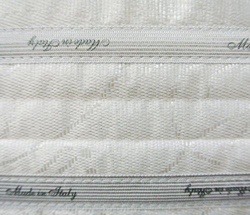 confronta il prezzo Baldiflex Materasso Matrimoniale Easy 2.0 in Memory Foam, Ortopedico, Antiacaro, 160x190x22cm miglior prezzo