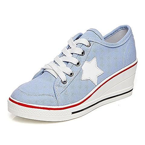 Women's Canvas Wedge Heeled Platform Fashion Sneaker Pump Shoes #3 Light Blue Label 37-UK 4