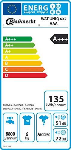 Bauknecht WAT UNIQ 632 A+++ Waschmaschine Toplader / 1200 UpM / 6 kg / Weiß / Zen-Technologie / Vollwasserschutz / Big window /Mengenautomatik - 2