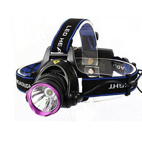 18 Schwarz-licht-lampe (TWBB Kopf montiert CREE XM-L T6 LED Scheinwerfer Scheinwerfer Taschenlampe Kopf Licht Lampe 18650 (Schwarz))