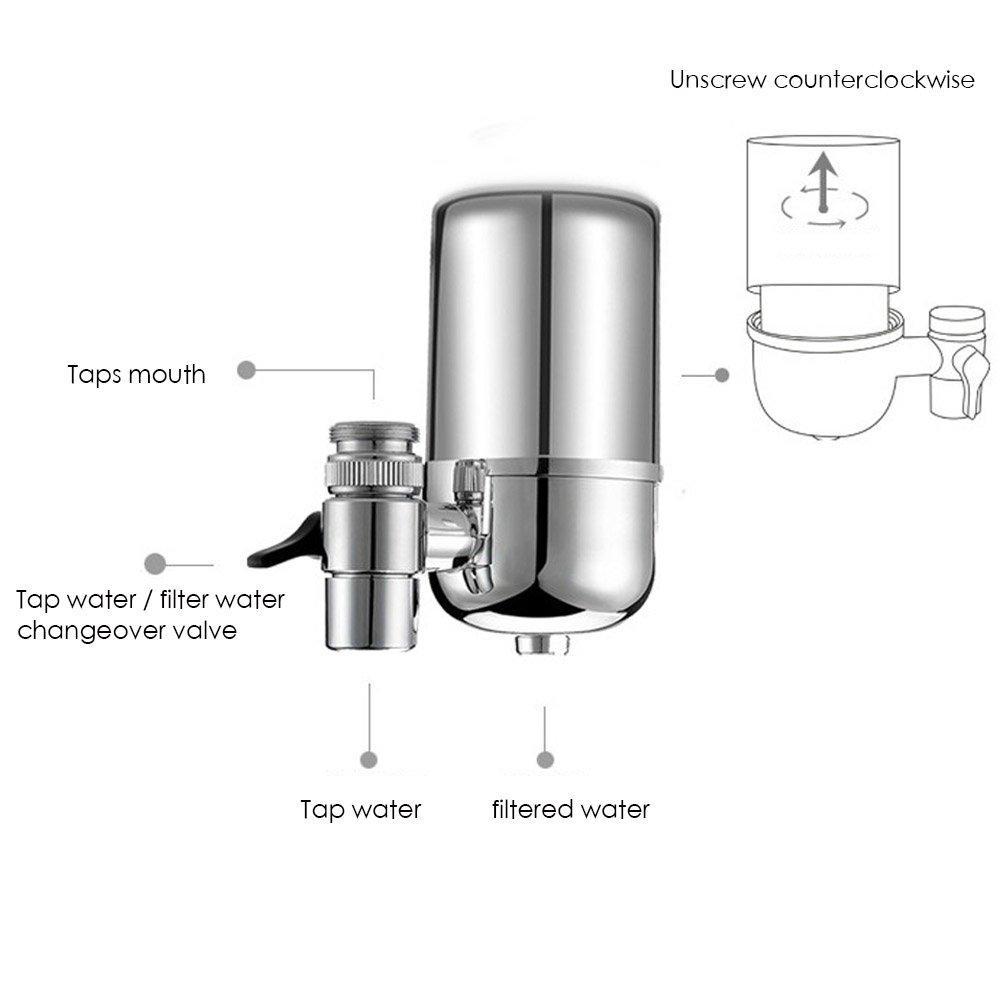 Wasserhahn Filter Manfore 8 Stufig Drehbar Wasser Filtersystem