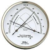 Fischer, Raumklimamesser mit Hygrometer und Thermometer, Edelstahl-Gehäuse, 30x 13x 30cm