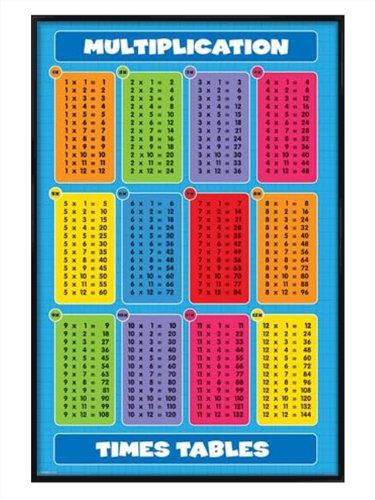 Poster, gerahmt, Musikmotiv eine einfache Weg zum Lernen der Multiplikation 61 x 91.5 cm