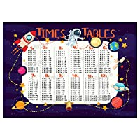 Times Tables Poster, First Learning Multiplication Educational Wall Chart, Primary School, Classroom, Nursery, Kids Boys Girls Children