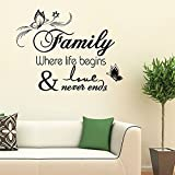 51QdbJF9dHL. SL160  UK BEST BUY #1Wall Sticker Paper Mural Art Decal Home Room Decor Office Wall Mural Wallpaper Art Sticker Decal for Home Bedroom Family Where Life Begins Butterfly Living Room Bedroom price Reviews uk