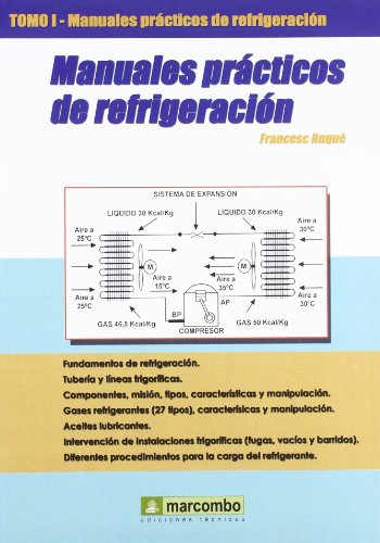 Manuales Prácticos de Refrigeración I