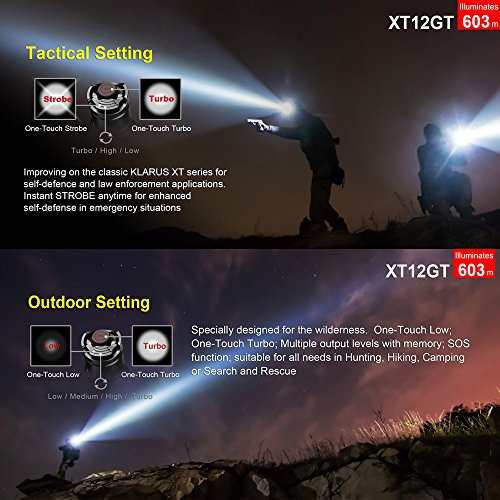 Klarus XT12GT CREE LED XHP35 HI D4 1600 Lumen Magnetic Charging LED Flashlight Torch light Included 3600mAh Battery and Thenines USB Light - 5