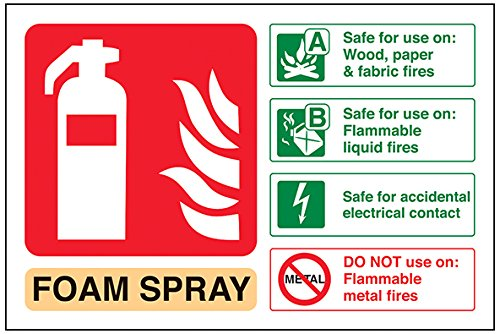 vsafety-11024al-r-fire-extinguisher-sign-foam-spray-id-safe-for-electrical-contact-rigid-plastic-lan