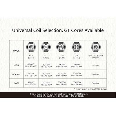 Vaporesso Packung mit 3 GT / GT6 / GT8 Core CCELL Coils für Revenger NRG Tanks von Vaporesso
