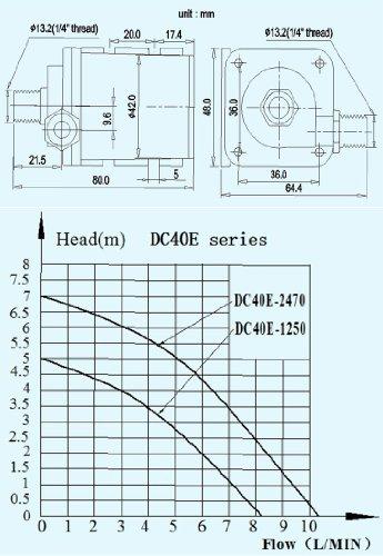 Aubig Ölpumpe Wasserpumpe Gartenpumpe Tauchpumpe Aquarienpumpe Solar 24V DC Bürstenlos Magnetische Treiber Pumpe DC40E-2470 1.1A 26.4W 620L / H 7M/23ft -