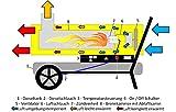 qteck Dieselheizgerät WLE20, 65IDH20000001 - 4
