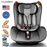 Best Convertible Carseats - Trumom (USA) Baby Convertible Sports Car Seat Review