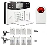 Amazon.es: alarmas gsm para casa - Sistemas de seguridad ...