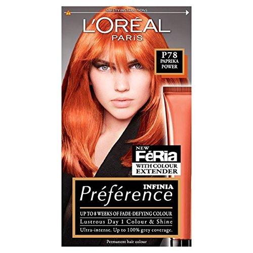 loreal-paris-feria-infinia-preference-p78-paprika-power