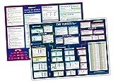 mindmemo Lernposter 2er Set - Englische Zeiten TENSES + Wortarten lernen Grammatik verständlich erklärt Grundwissen Lernhilfe Zusammenfassung 2x Poster DIN A2 42x59 cm PremiumEdition Transportrolle