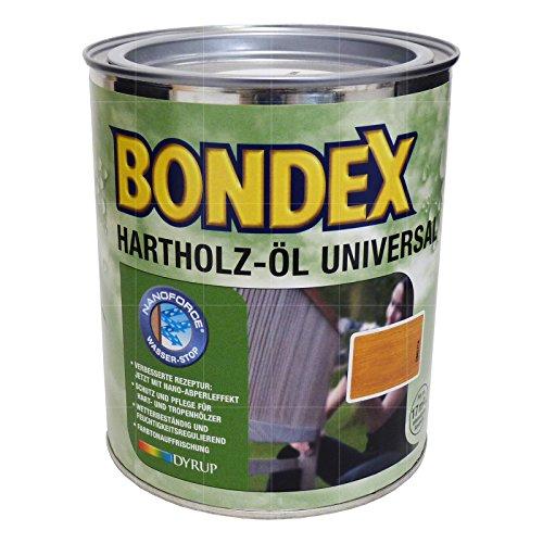 Bondex Vermindert Rissbildung und schützt vor Austrocknung