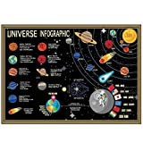 Poster con mappa del sistema solare da grattare, mappa dettagliata con sole e pianeti e infografia, idea regalo perfetta per bambini, 58 x 42 cm