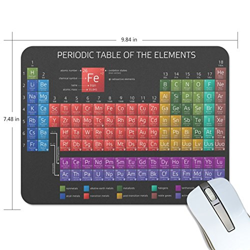 der Elemente rutschfest 25cm (L) x7.48(W) x0.2 (H) Gummi-Mauspad für Home Office Laptop Desktop Tastatur ()