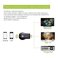 Anycast Wireless WIFI Display Dongle,High Speed HDMI Miracast Dongle