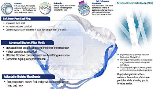 20x Atemschutzmaske Staub FFP3   Atemmaske Atemschutz Halbmaske Staubschutz Respirator Disposable Breathing Dust Mask Staubmasken Feinstaubmaske filter   Air Filtration with Electrospun Nanofibers
