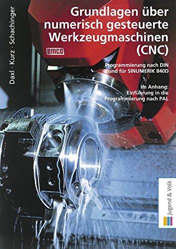 Grundlagen über numerisch gesteuerte Werkzeugmaschinen (CNC)