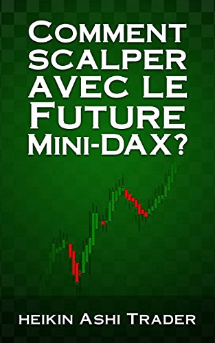 Comment scalper avec le Future Mini-DAX  ? par Heikin Ashi Trader